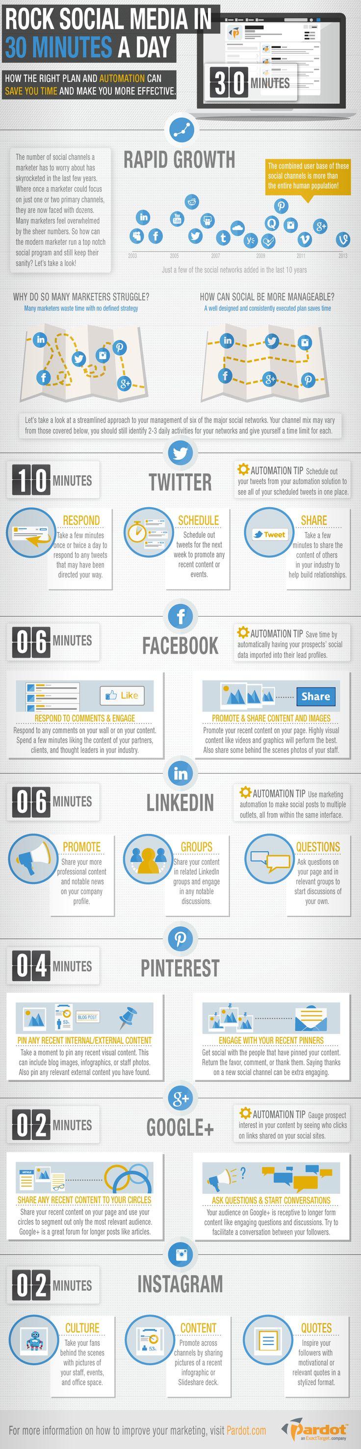 30 Minute Social Media Management