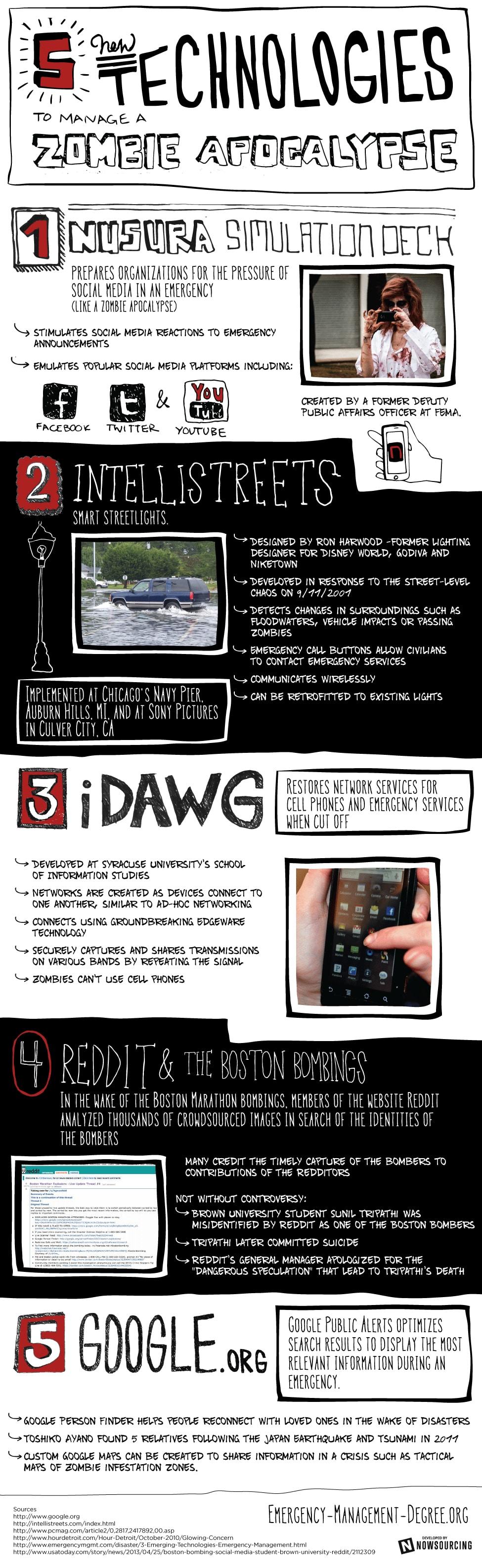 new-technologies-zombie-apocalypse-infographic