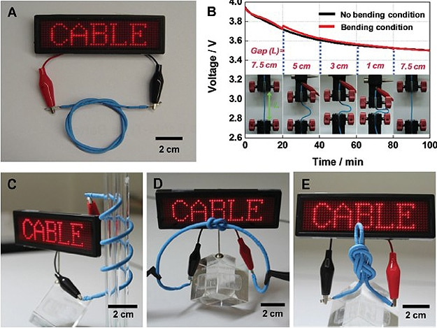 LG Chem Flexible Batteries