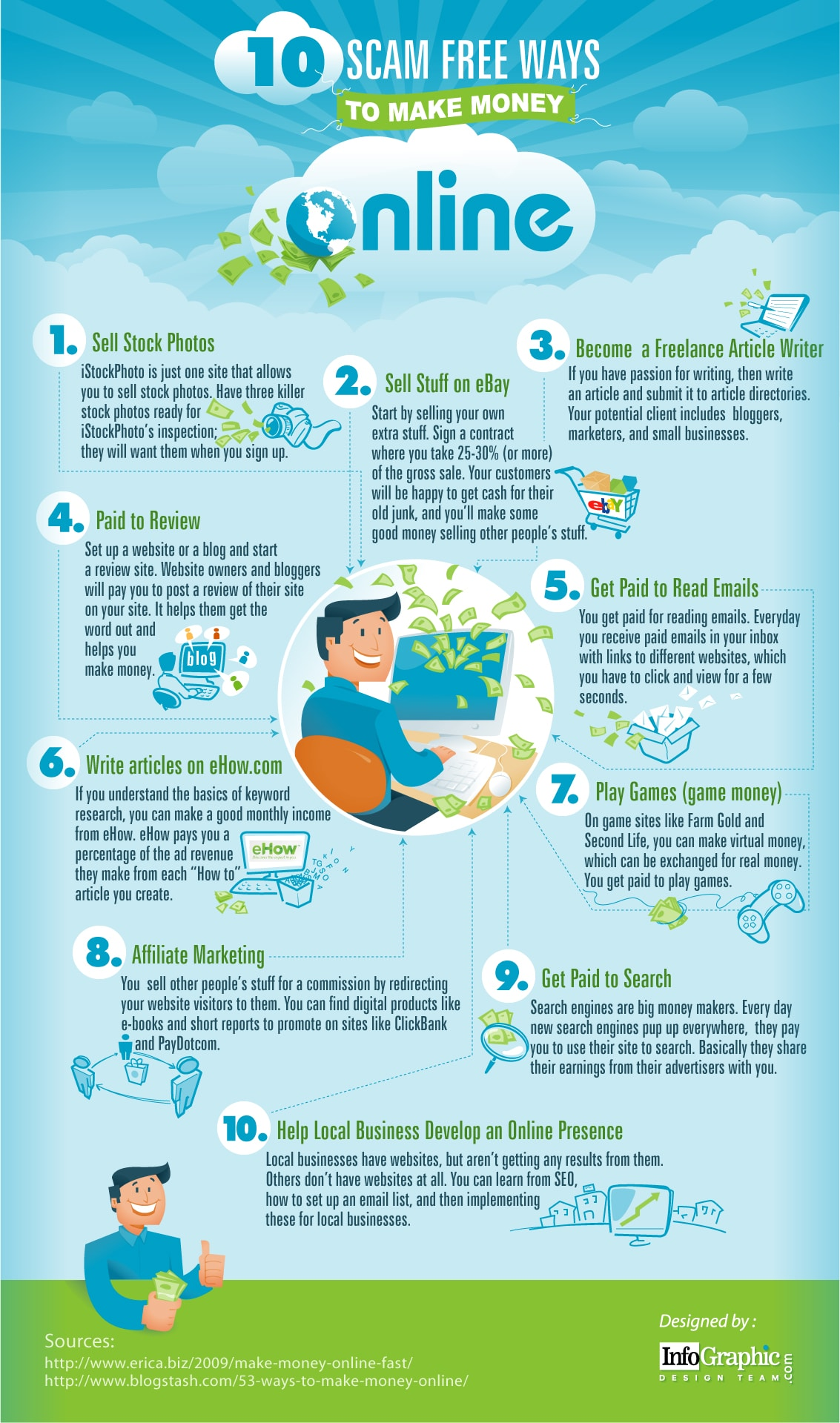 Scam Free Make Money Infographic