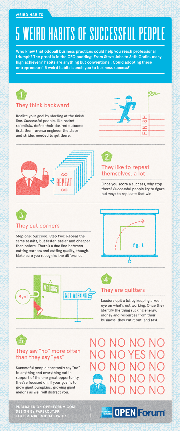 Successful Peoples Weird Habits Infographic