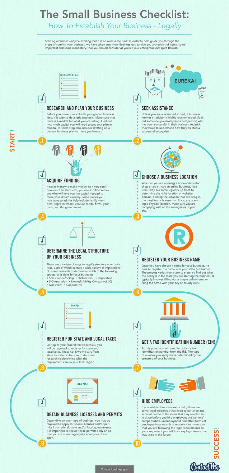 The Ultimate Startup Small Business Checklist [Infographic]