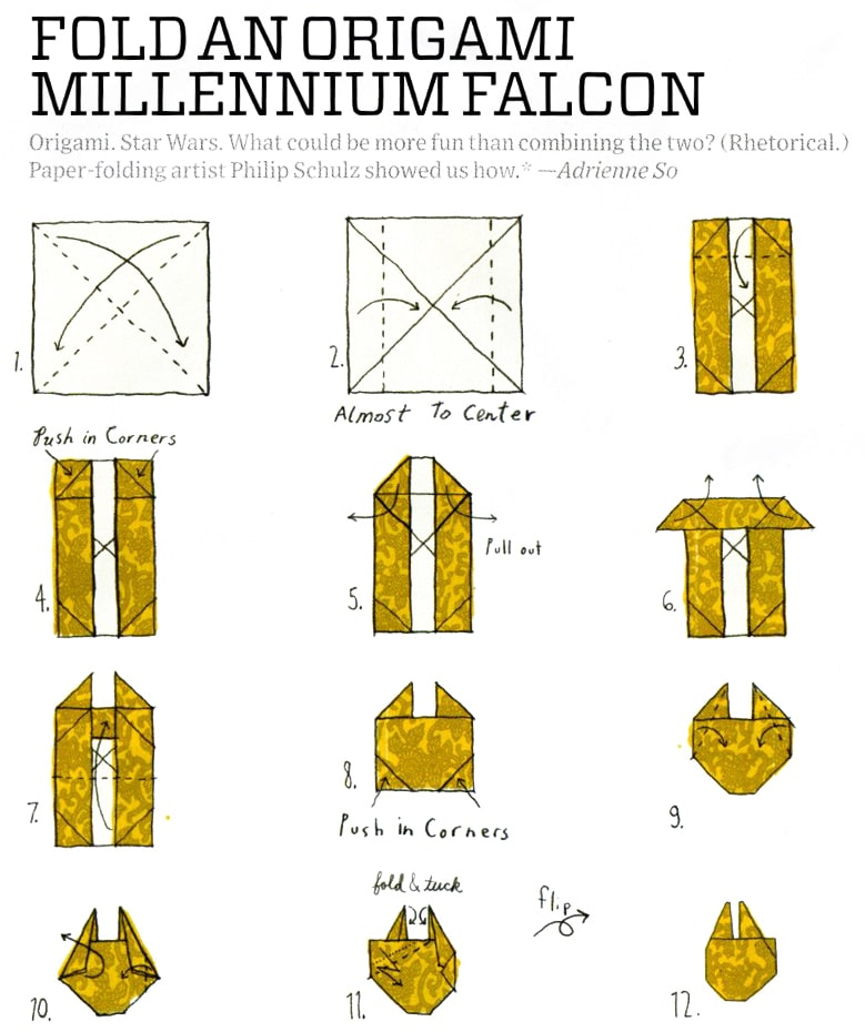 Fold Millennium Falcon Origami Ship