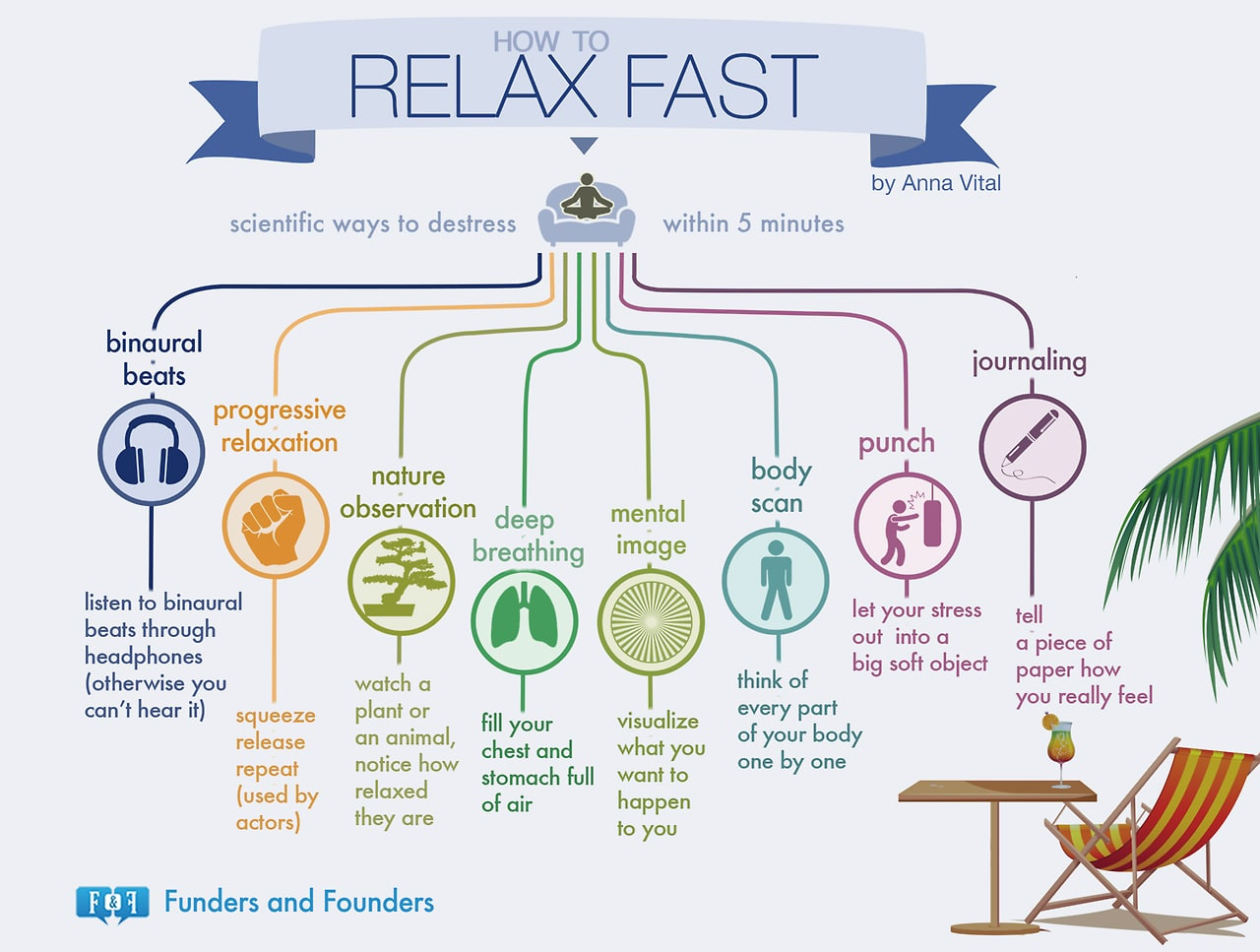 8 Easy Ways To Destress Your Workday In 5 Minutes Or Less [Chart]