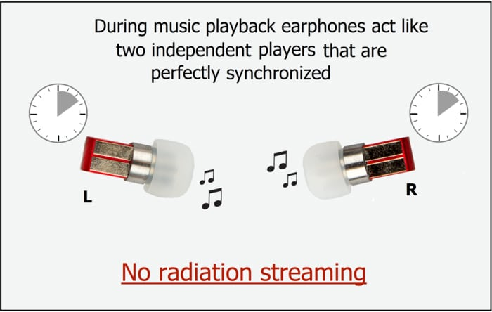 mp3-player-wireless-earbuds