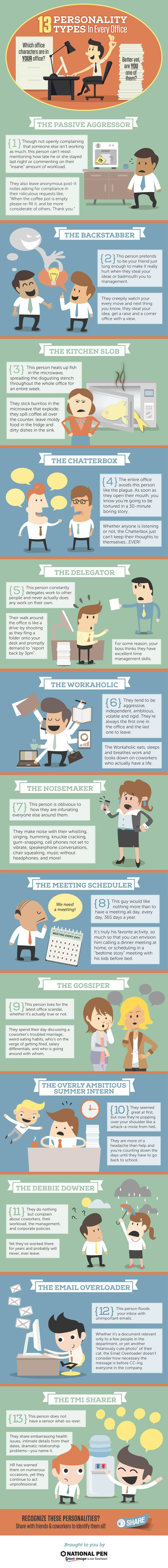 13 Personality Types Found In Almost Every Busy Office [Infographic]