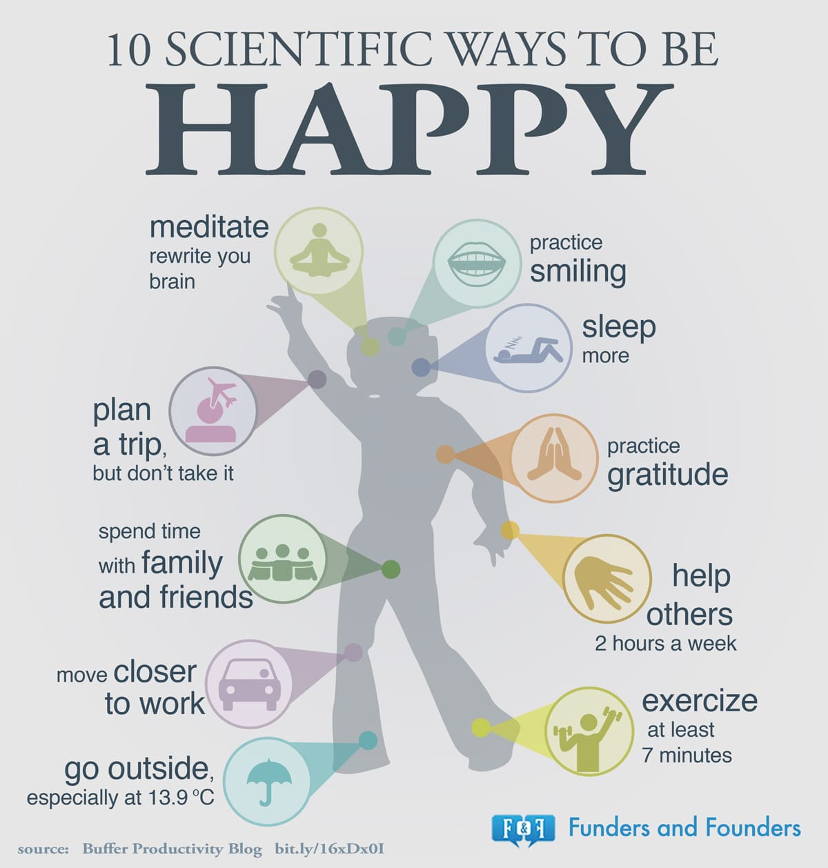 10 Scientific Ways To Become Happier [Chart]