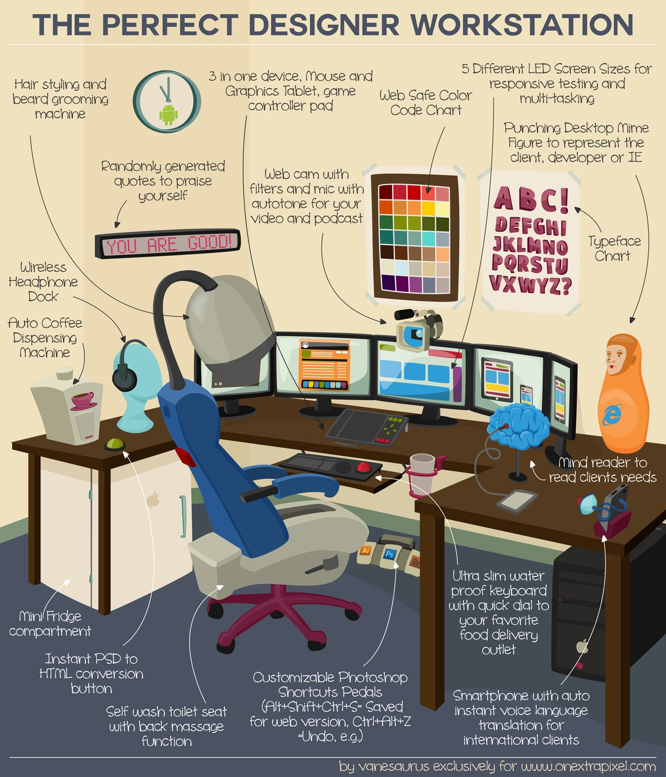 Ultimate Workstation For Designers (It Even Has Auto Coffee Dispenser)