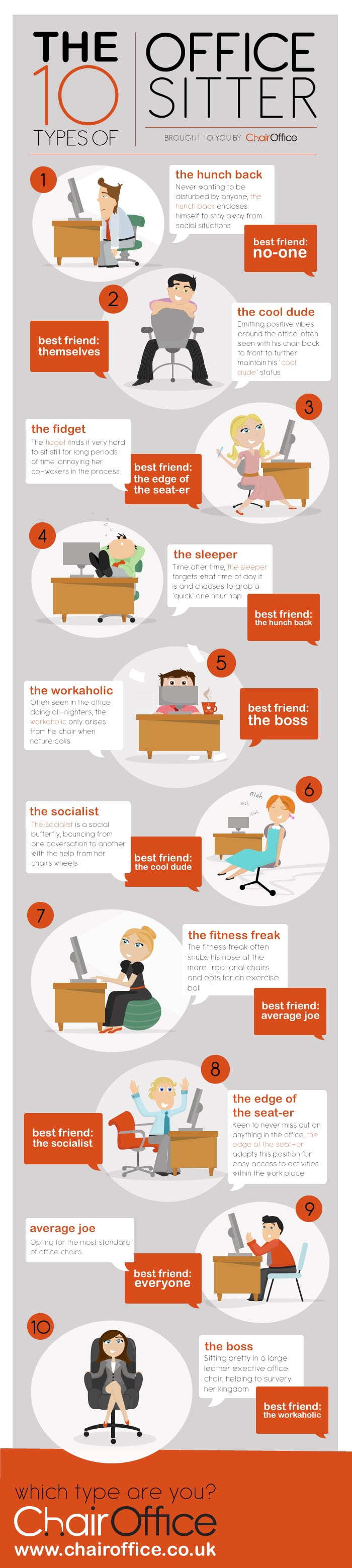 10 Types Of Office Sitters – Which One Are You? [Infographic]