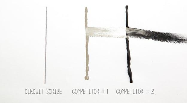 Circuit Scribe Drawing Pen