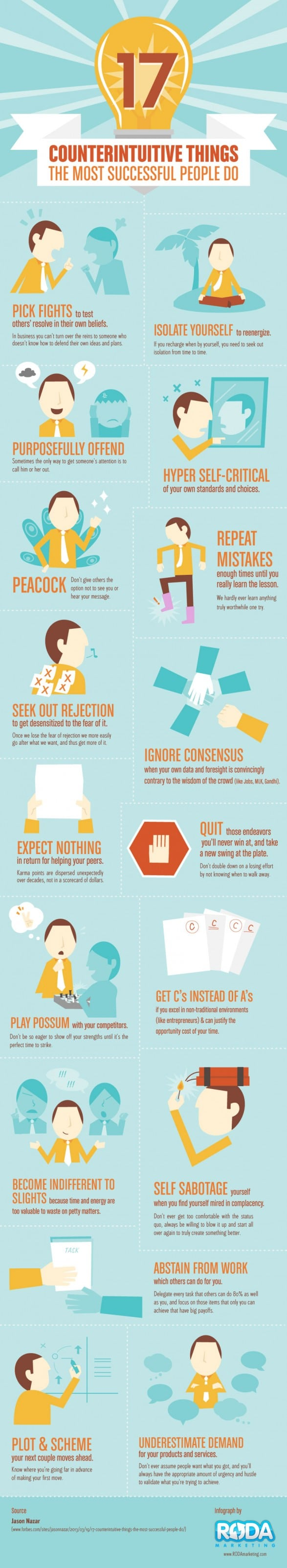 Counterintuitive Behaviors Success People Infographic