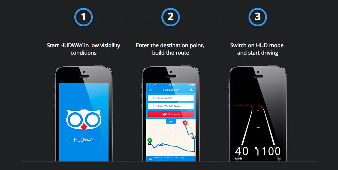 Hudway: Free Ultra-Cool Windshield Navigation Projection iOS App