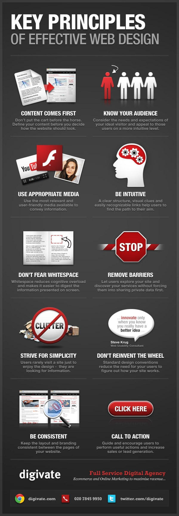 Key Principles Web Design Infographic