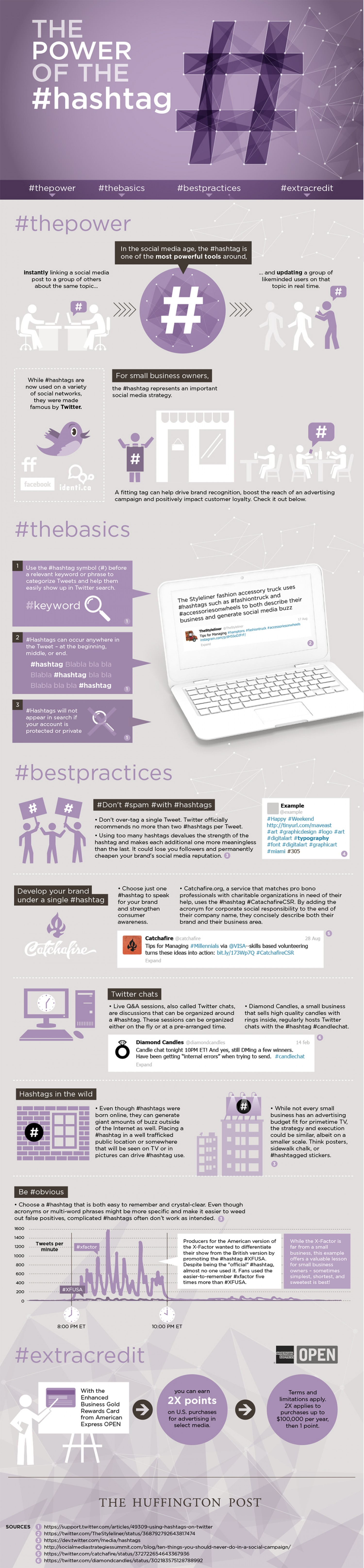 Power Of Hashtag Practices Infographic