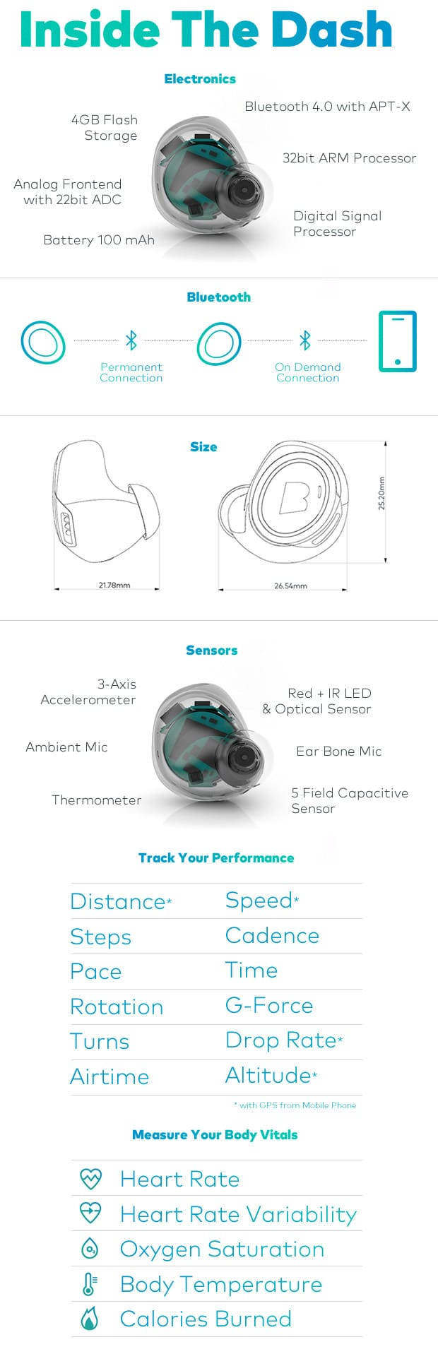 In Ear Smart Headphones