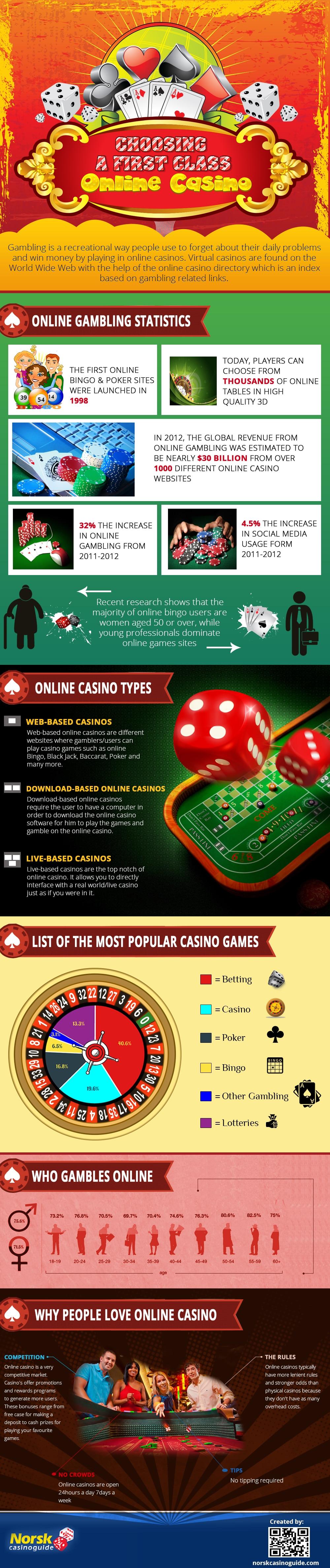 online-gaming-online-casino