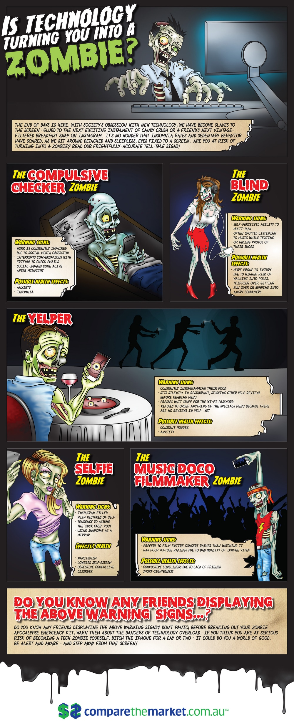 Full Technology Zombie Infographic