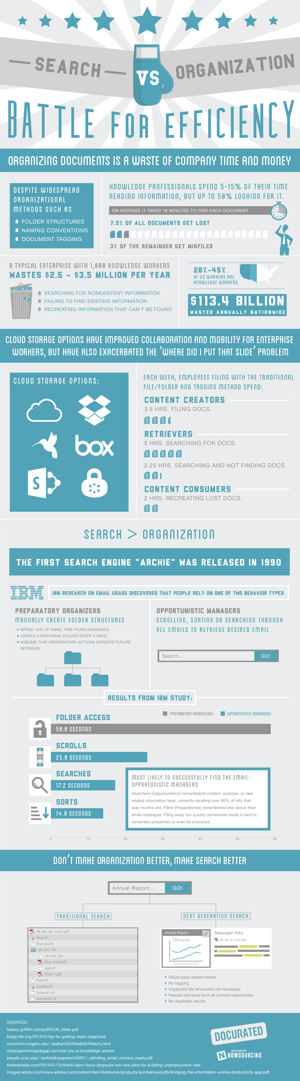 Search Organization Battle Efficiency Infographic
