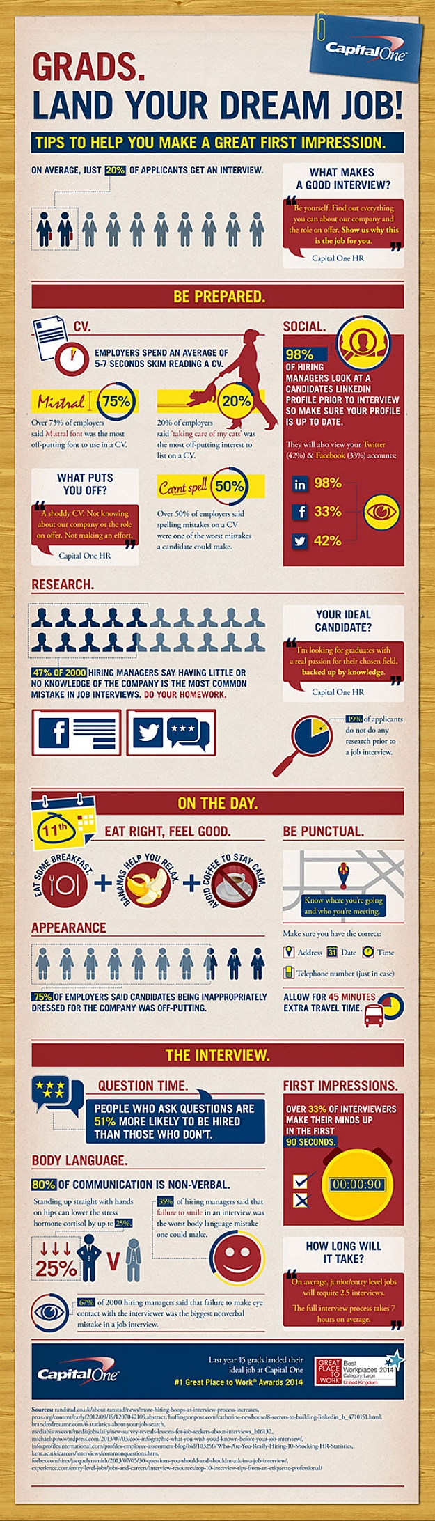top-tips-dream-career-infographic