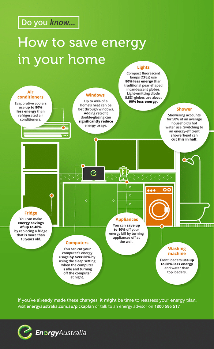 4 Tips On How To Save Energy In Your Home [Infographic]