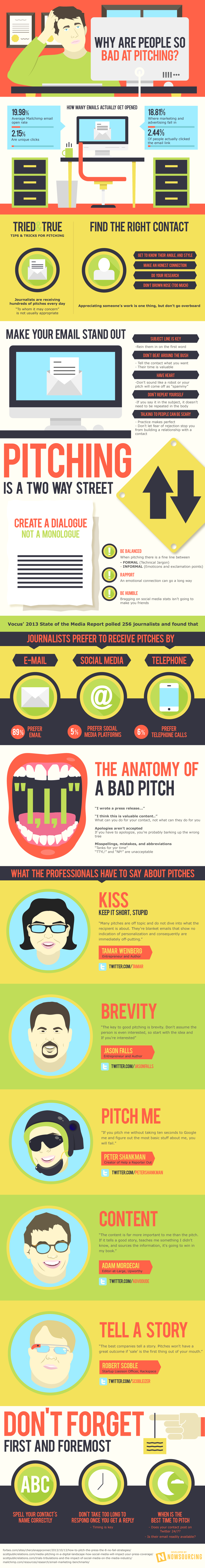 Bad Pitch Establish Connections Infographic
