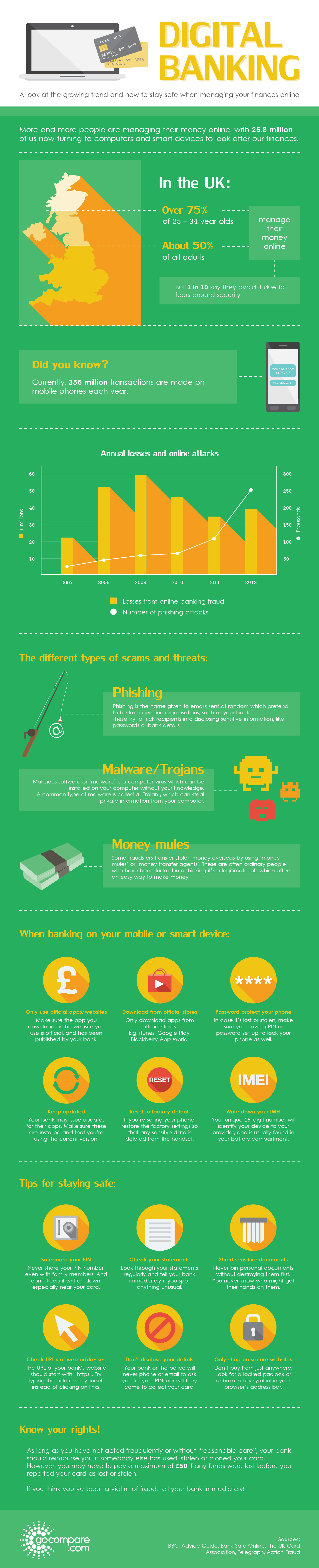 Card Fraud Black Friday Infographic