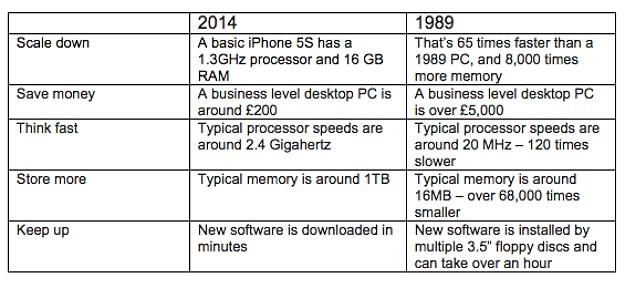 25 Years Virtual Insanity