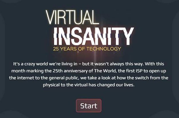 Virtual Insanity – 25 Years Of Technology Compared