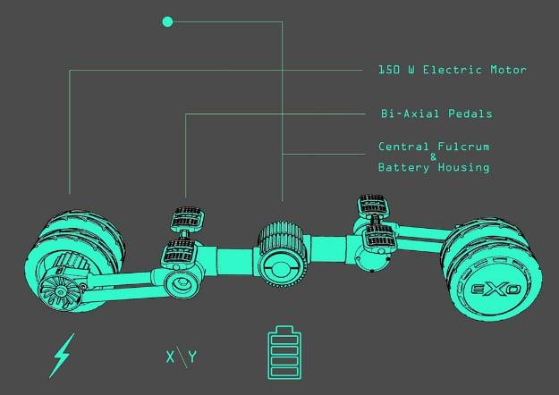 E-Board Future Transportation Concept