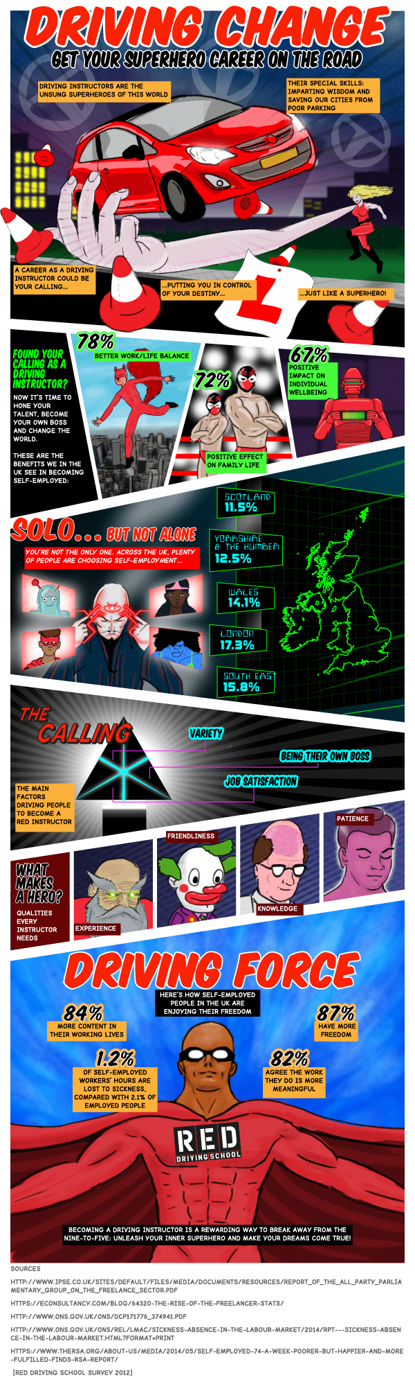 Driving Change Superhero Career Infographic