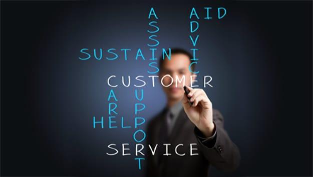 Landline Texting Customer Support