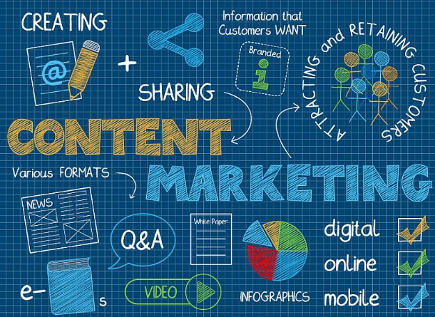 2016 Content Marketing Guide Header