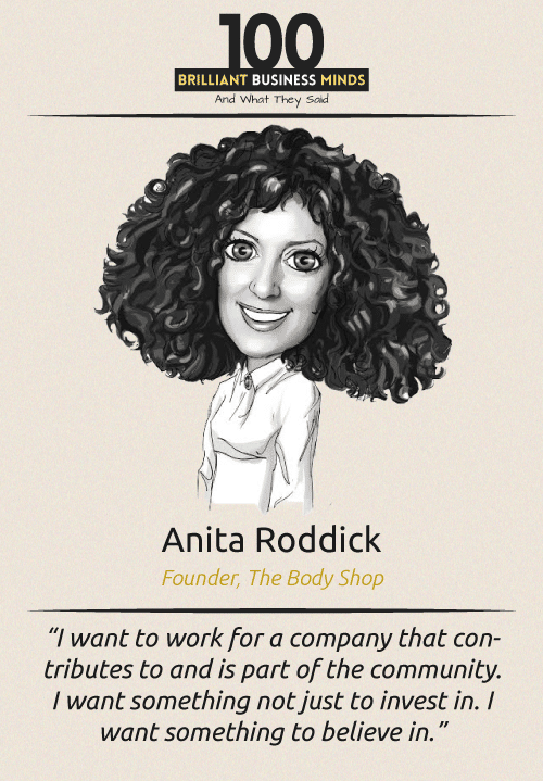Anita Roddick Inspirational Quote