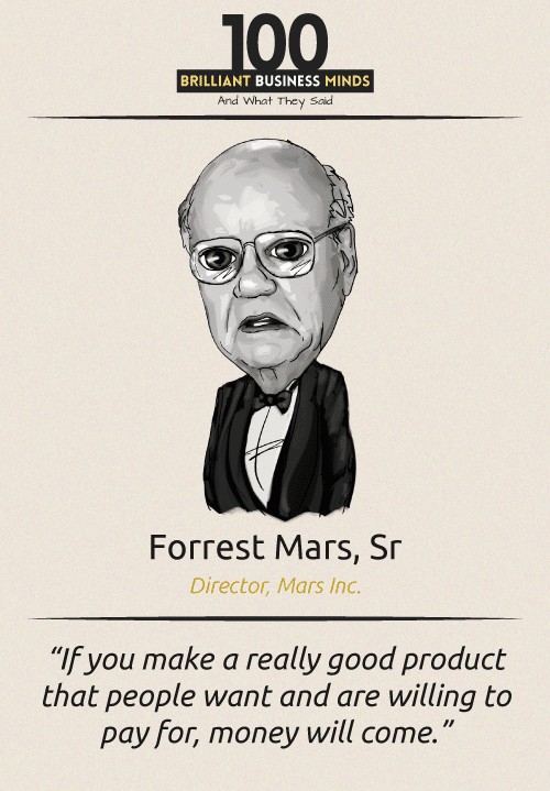 Forrest Mars Sr Quote