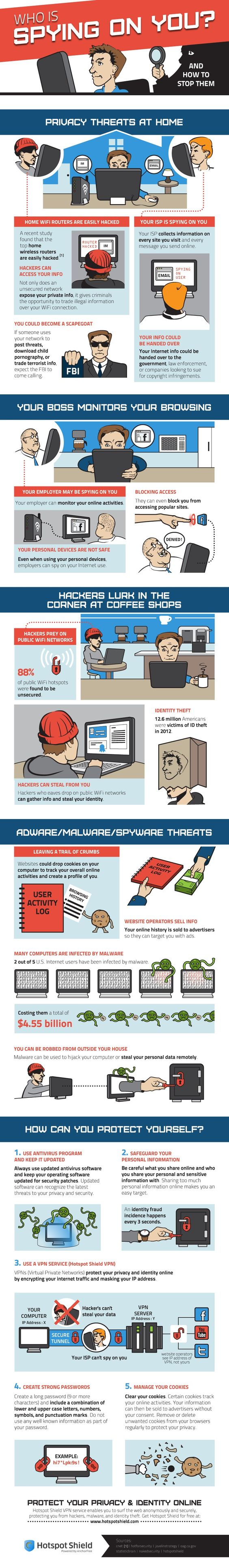 Public Wi-Fi Security Guide Infographic