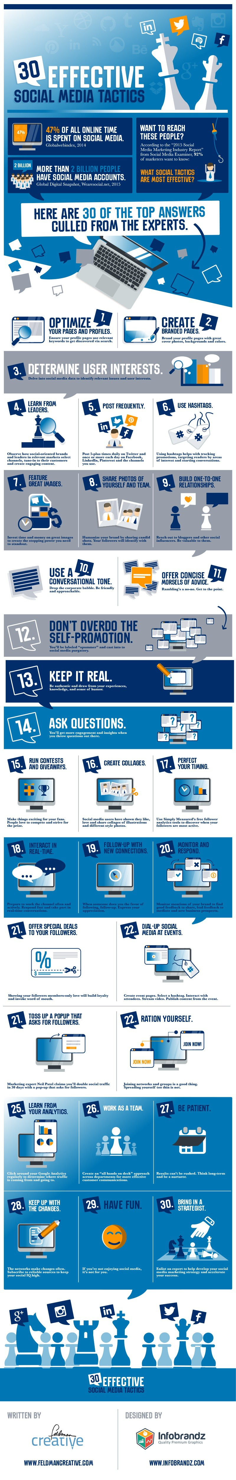 30 Effective Social Media Tactics Infographic