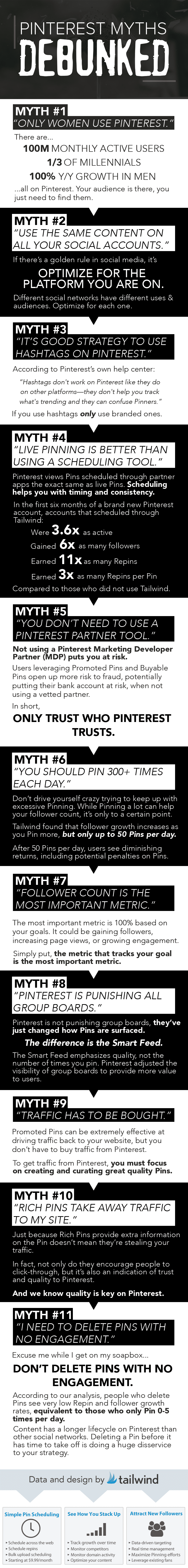 11 Pinterest Myths Debunked Infographic