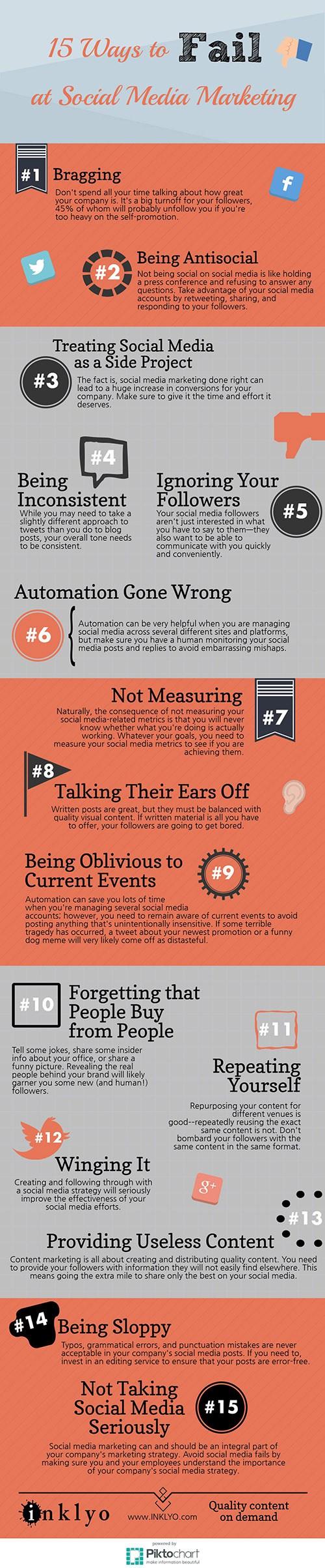 15 Fail Social Media Marketing Infographic