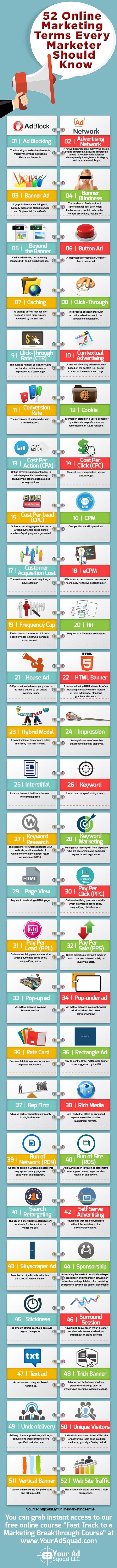 52 Marketing Terms Marketer Infographic