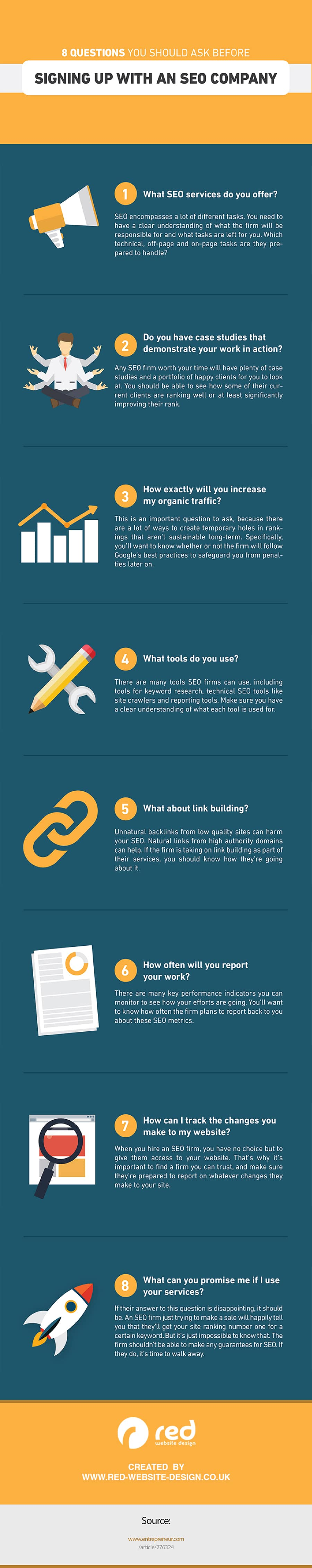 8 Questions To Ask Before Using An SEO Company [Infographic]