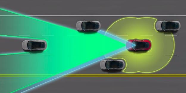 How Tesla Cra View Its Surroundings
