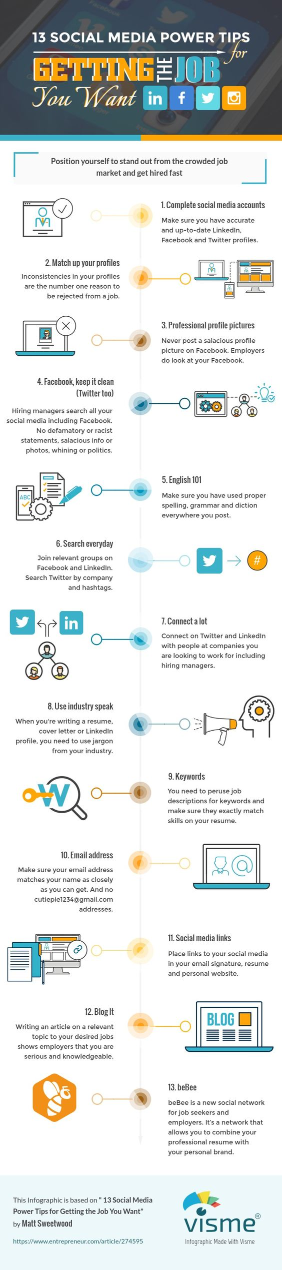 13 Social Media Power Tips To Get The Job You Want [Infographic]