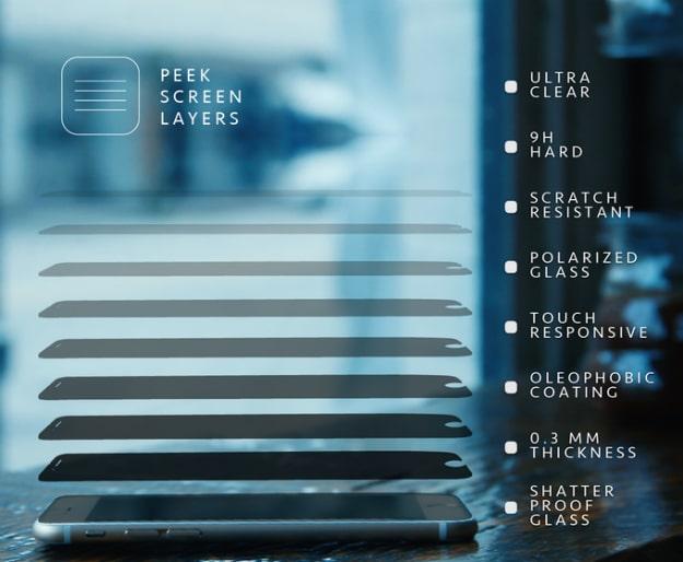 Peek Screen iPhone Cover Glass