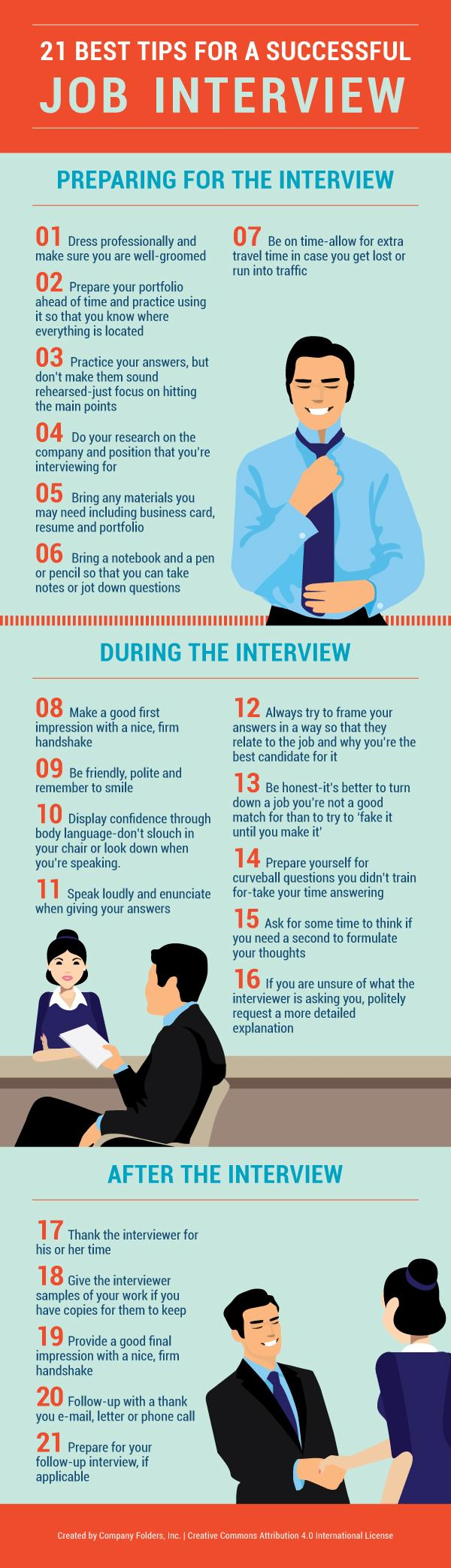 21 Tips Successful Job Interview Infographic