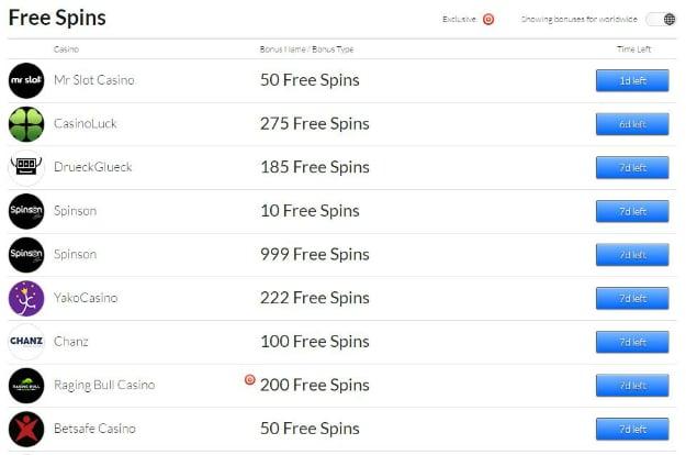 Free Spins Bonuses Tutorial