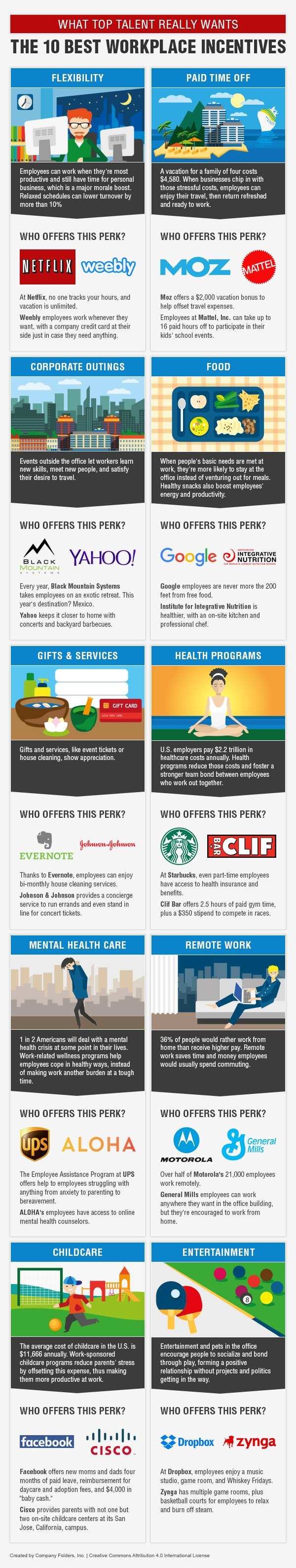 Business Owner Employee Perks Infographic