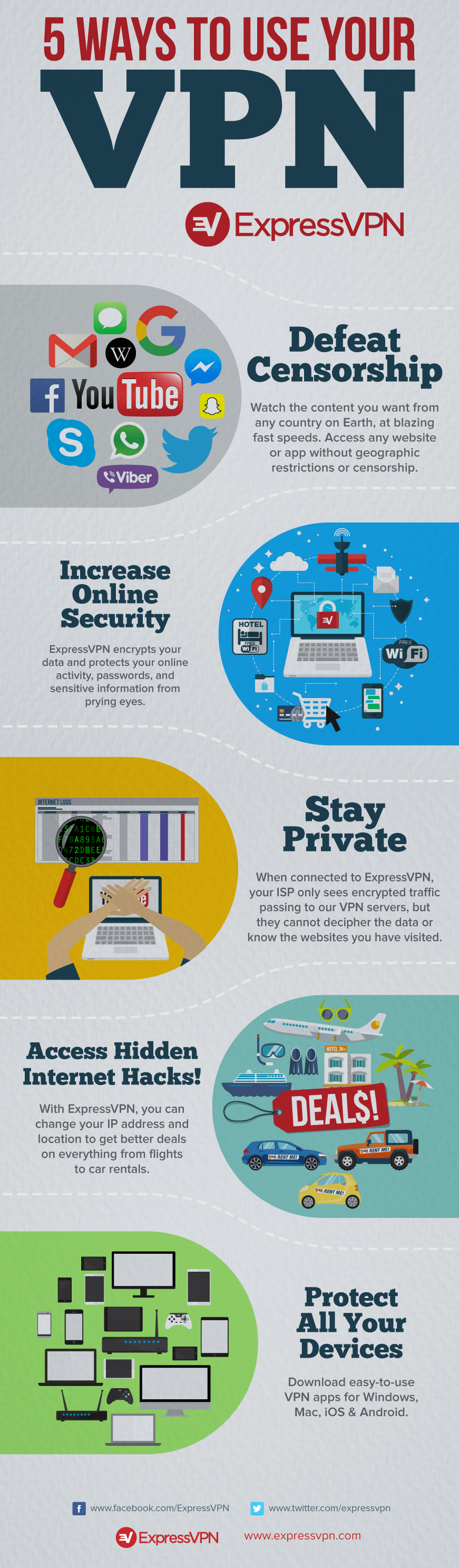 Stay Anonymous Online Tips Infographic