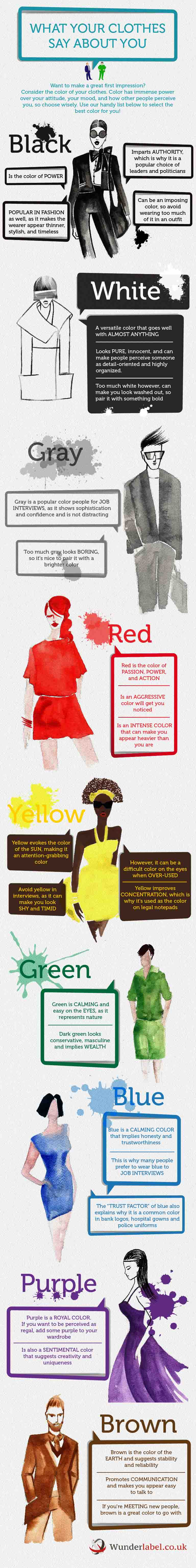What Your Clothes Colors Say Infographic