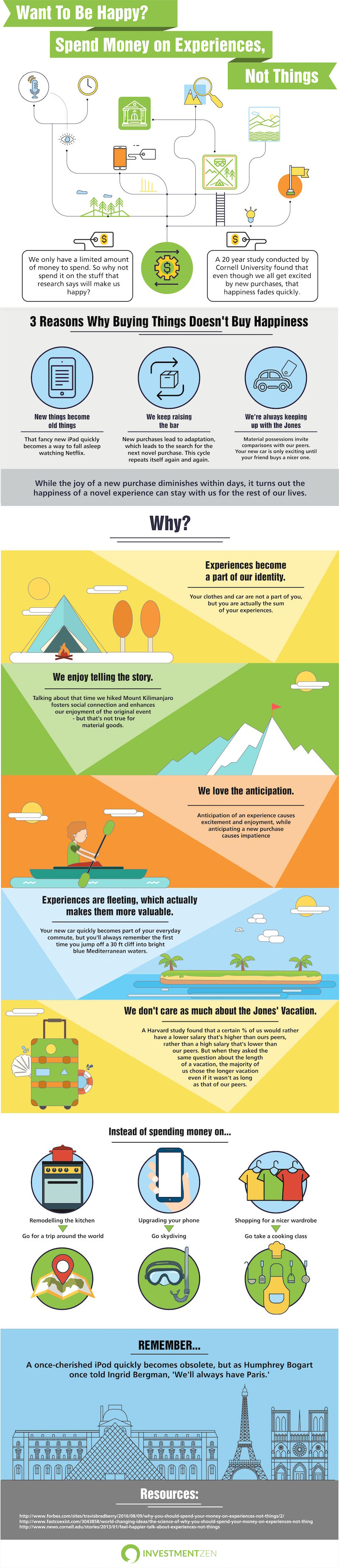 Buying Happiness Guyde Tips Infographic