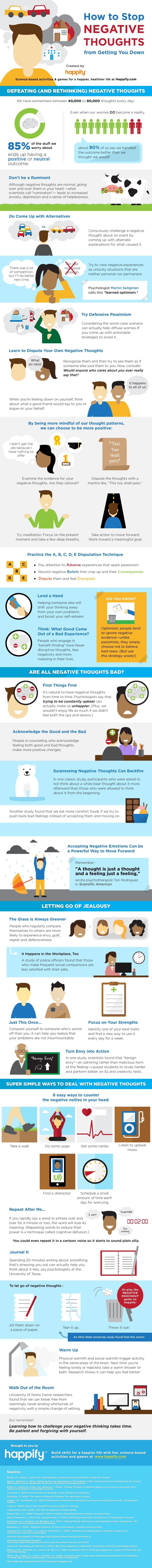 Life Coaching Negative Thoughts Infographic